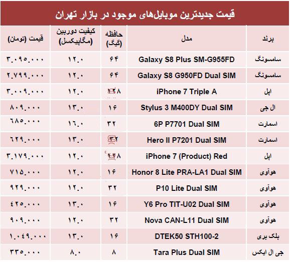 قیمت+موبایل