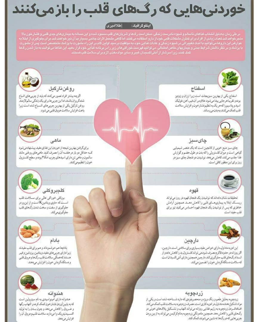 خوراکی های بازکننده رگ های قلب