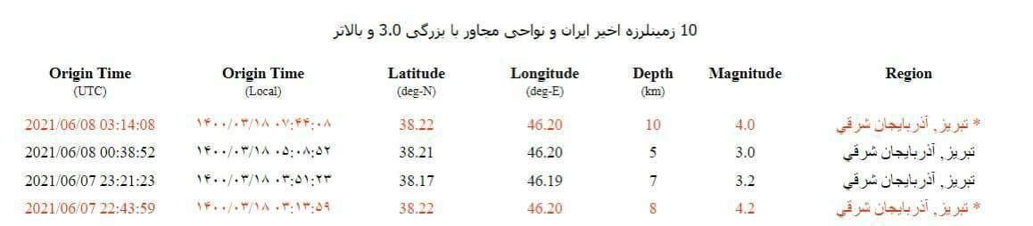 زلزله در تبریز