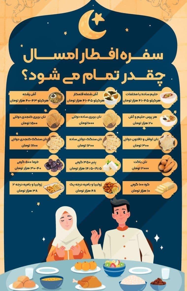 سفره افطار ماه رمضان 1400
