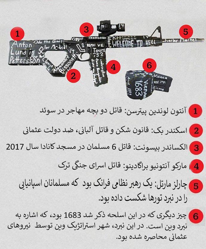 اسلحه 22