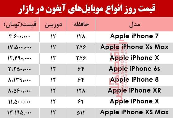 iphoneapple