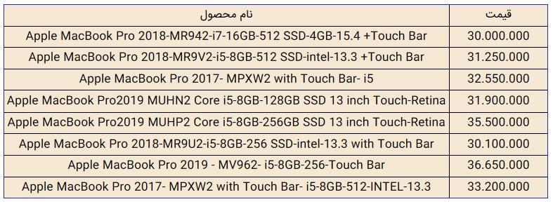 قیمت لپ تاپ اپل