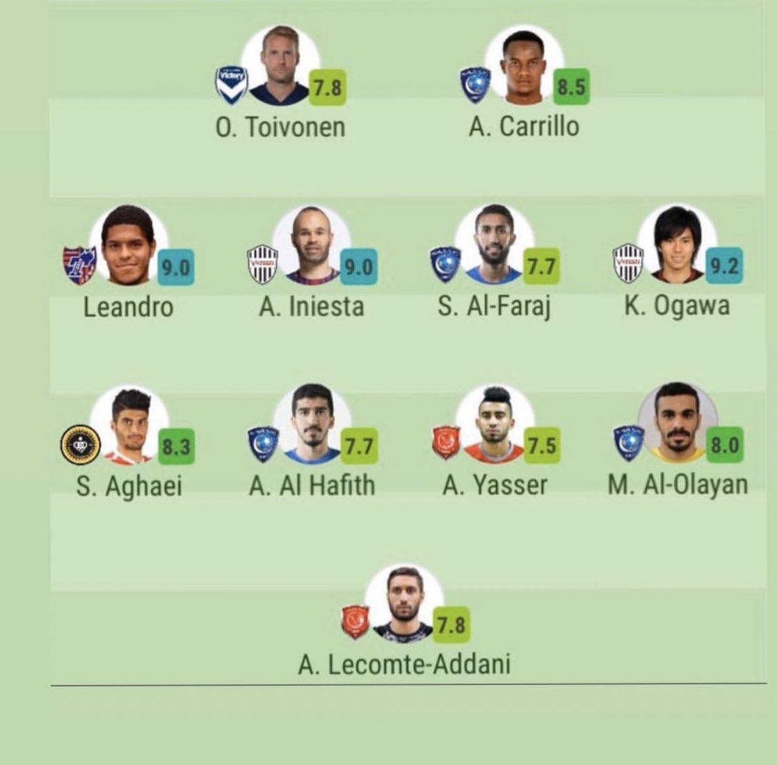تیم منتخب هفته آسیا