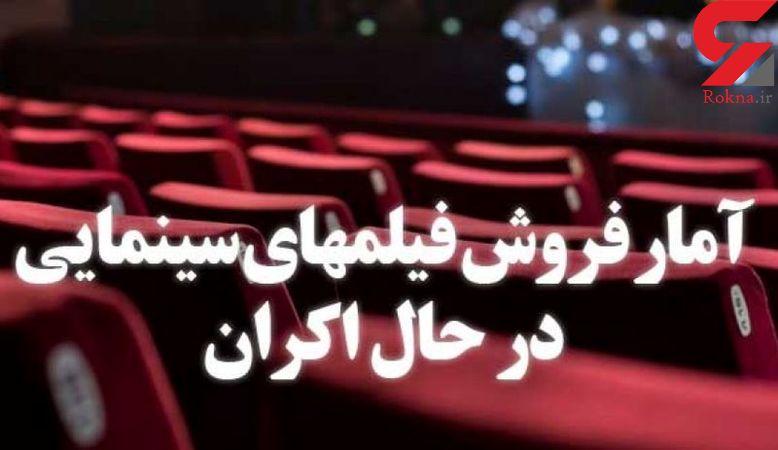 آمار فروش فیلمهای سینمایی روی پرده / «سرخپوست» ۱۴میلیاردی شد