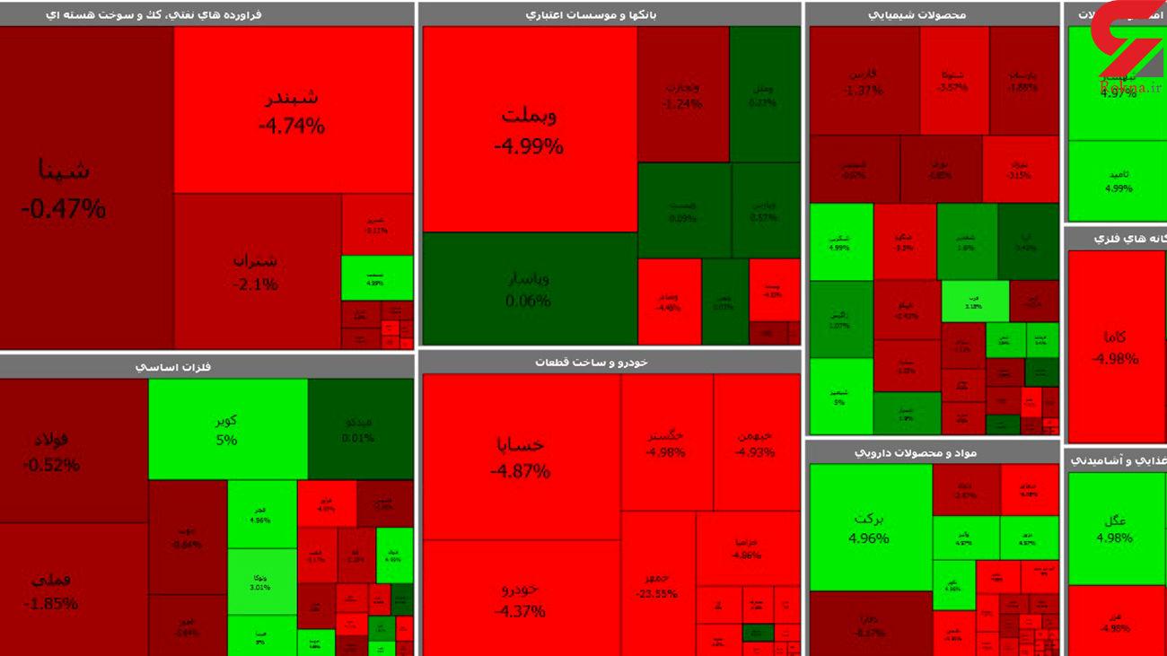بورس سردرگم است / صبح سبز و ظهر قرمز ! + جدول نمادها