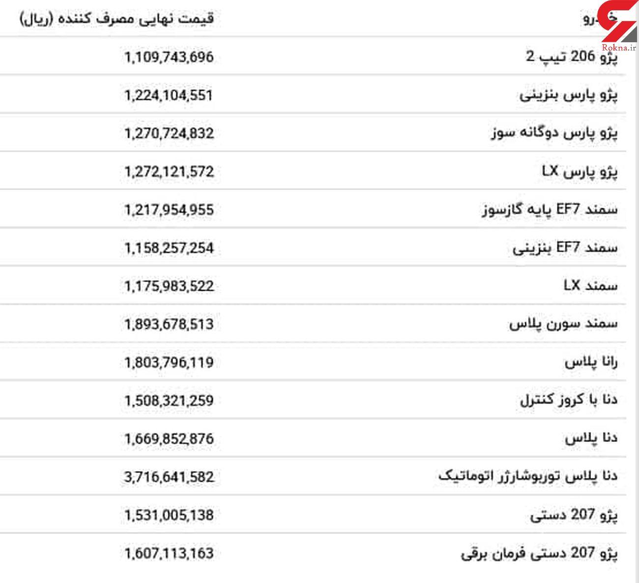 افزایش قیمت محصولات ایرانخودرو + جدول
