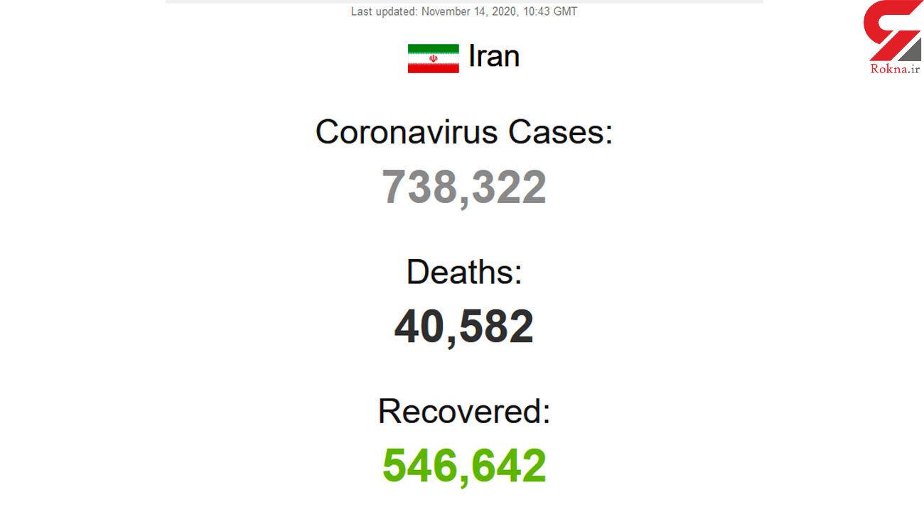 General statistics of the number of coronavirus patients in Iran