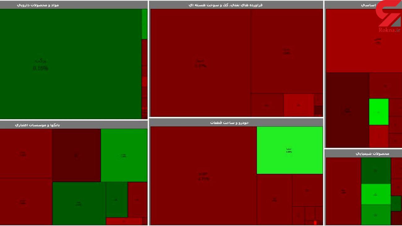 روز خوش شستایی ها در بورس قرمز / امروز دوشنبه 23 فروردین + جدول نمادها