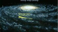 وزن کهکشان راه شیری تخمین زده شد