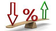 تاثیر نرخ سود بانکی بر قیمت تمام شده نرخ مسکن چیست؟