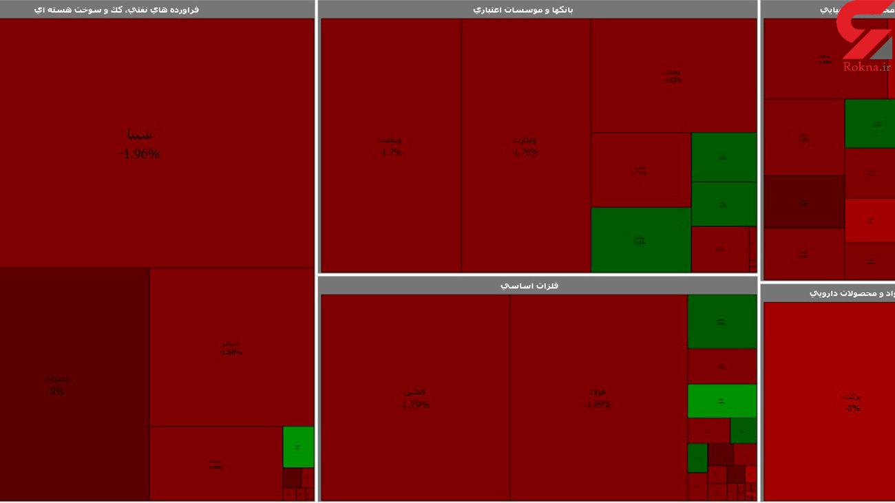 شستا کور سوی امید بورس قرمز / امروز دوشنبه 17 فروردین + جدول نمادها
