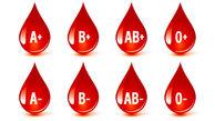 کدام گروه خونی کرونا نمی گیرد؟