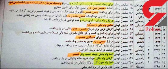 لیست لو رفته از زنان زندانی استان فارس که فاجعه است! + سند