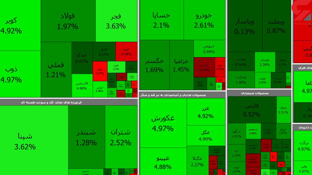 بورس فعلا سبز است / امروز چهارشنبه 12 خرداد + جدول نمادها