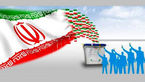 نتایج انتخابات استان ایلام / ریاست جمهوری و شورای شهر 96