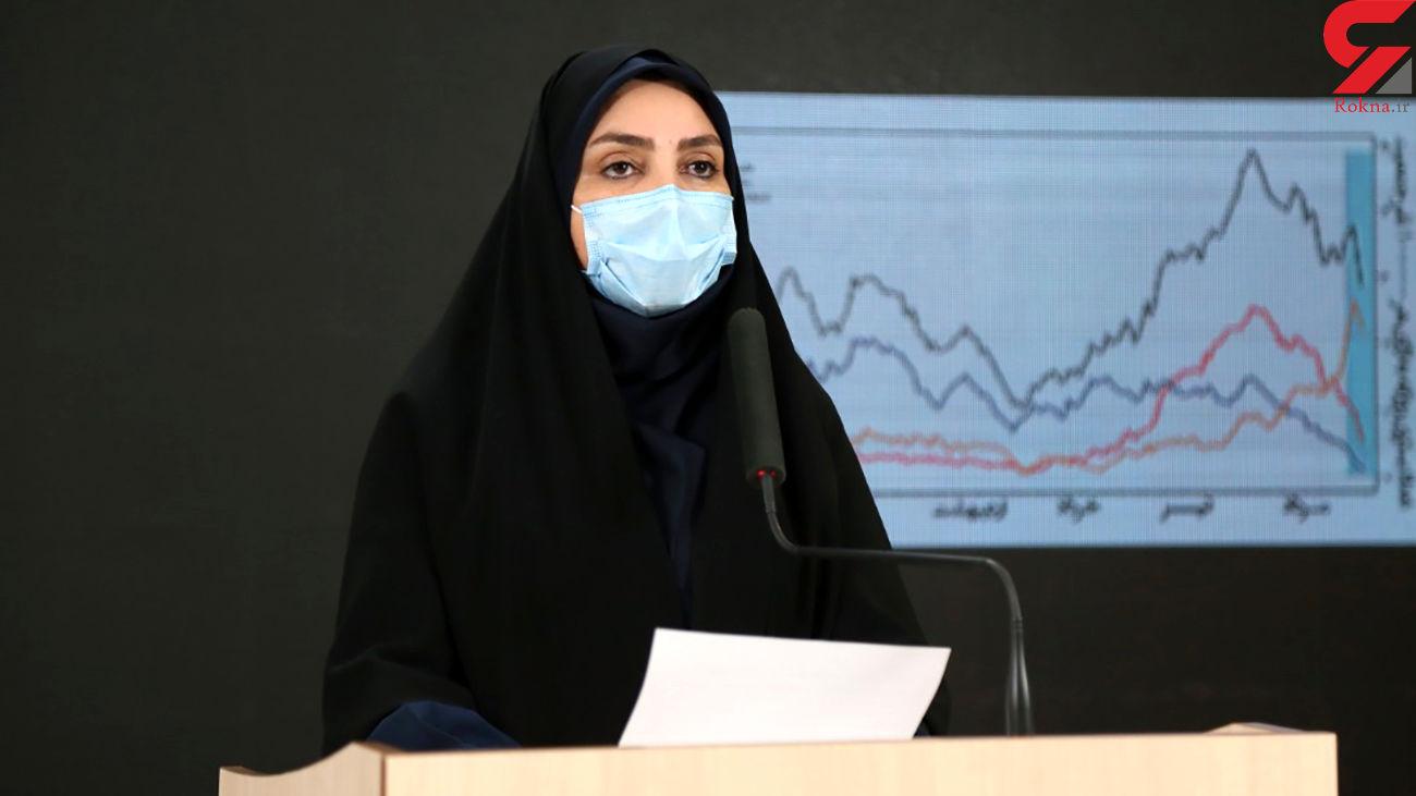 با نذر ماسک از ابتلای عزاداران حسینی به کرونا پیشگیری کنید