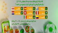گزارش برنامه نود؛ برای مردم کرمانشاه