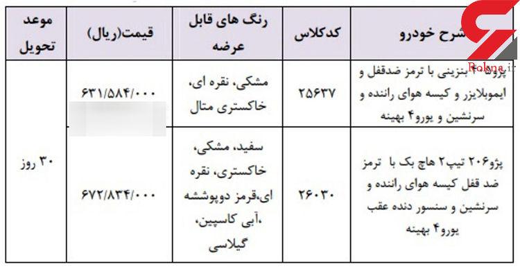 طرح فروش فوری محصولات ایران خودرو ویژه 1 خردادماه