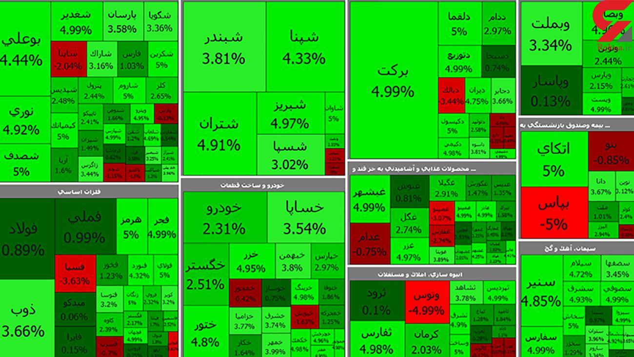 بورس امروز صعودی شد + جدول نمادها
