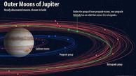12 قمر که دور مشتری مدار می زنند کشف شد