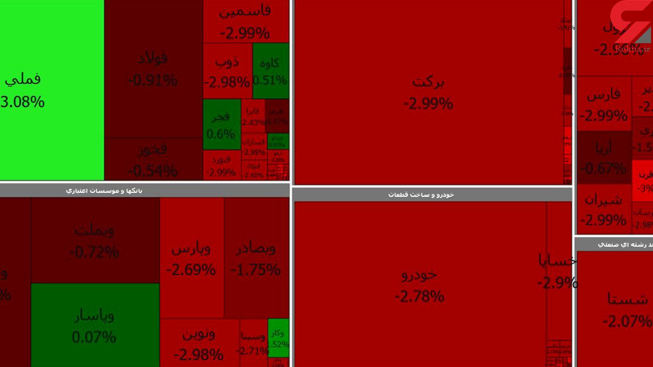 رنگ قرمز بورس به مرز هشدار رسید / امروز شنبه 4 اردیبهشت + جدول نمادها