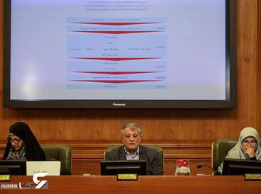یکصدوهفتادونهمین جلسه شورای شهر تهران